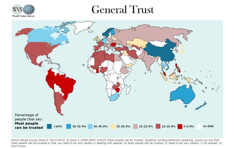 General trust.